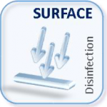 uv surface disinfection systems